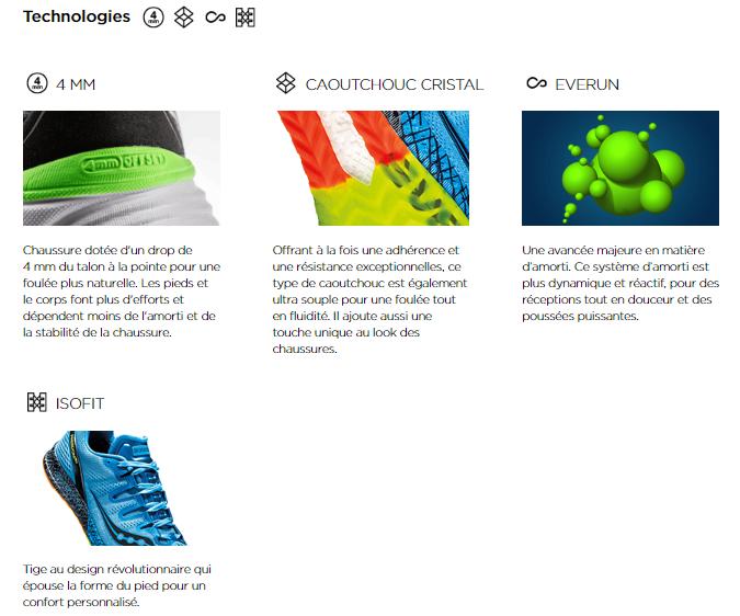 Technologies Freedom ISO 2