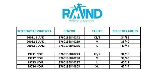 Guide des tailles Rmind - Coupe-Vent